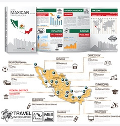 United mexican states travel guide book business vector
