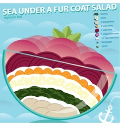 Sea under a fur coat vector
