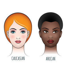 African and caucasian female faces vector