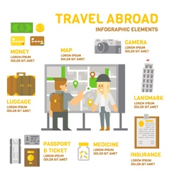 Travel abroad infographic flat design vector