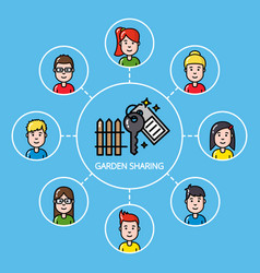 Garden sharing concept with group of people vector