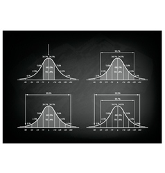 Set of normal distribution diagram on blackboard vector