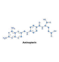 Aminopterin antineoplastic drug vector