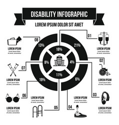 Invalid infographic concept simple style vector