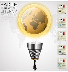 Earth renewable energy ecology and environment vector