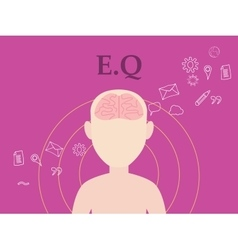 Eq emotional question concept with vector