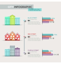 Real estate infographic template and bar charts vector