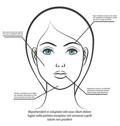 Female face information poster design vector