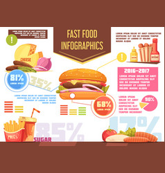 Fast food retro cartoon infographics vector