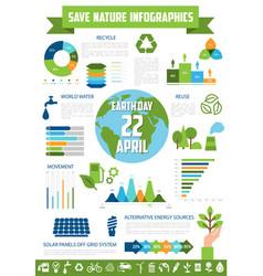 Save nature infographic for earth day design vector