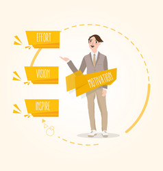 motivation is combination effort mission and vector image vector image