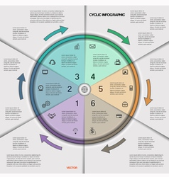 Infographic cyclic business process or workflow vector