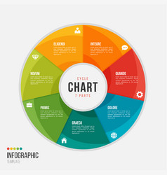 Cycle chart infographic template with 7 parts vector