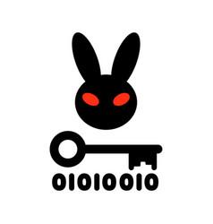 Bad rabbit ransomware virus vector
