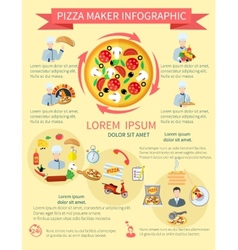 Pizza maker infographics vector