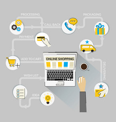 Infographic concept of purchasing product via vector