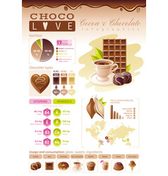cacao chocolate icons healthy dessert food - vector image vector image