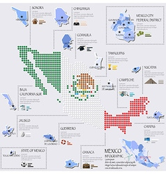 Dot And Flag Map Of Mexico Infographic Design vector image