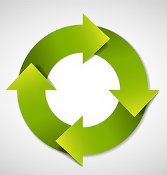 green life cycle diagram vector image