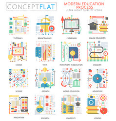 Infographics mini concept e-learning modern vector