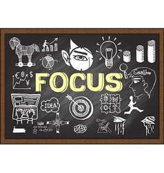Focus on chalkboard vector
