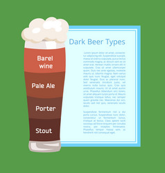 Dark beer types poster depicting pilsner glass vector