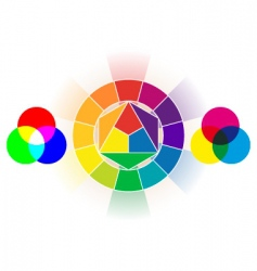 Color wheel set vector