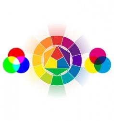 color wheel set vector image vector image