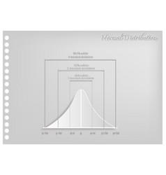 paper art of standard deviation diagram chart vector image vector image
