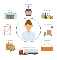 Logistic call center icons set vector
