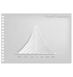 Paper art of normal distribution diagram or bell c vector
