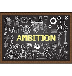 Hand drawn ambition on chalkboard vector