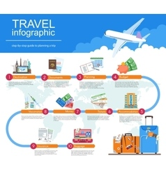Plan your travel infographic guide vacation vector