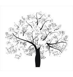Molecule tree vector