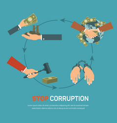 Corruption infographic banner set with corrupt vector