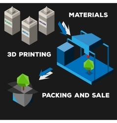 3d printer steps flat style on colored background vector image