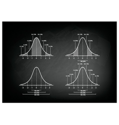 Set of normal distribution chart vector