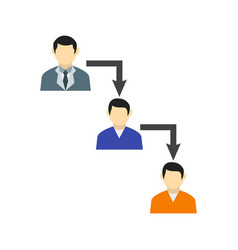 chain of command vector image vector image