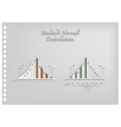 Paper art set of normal distribution diagrams vector