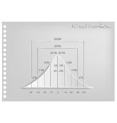 Paper art of standard deviation curve diagram vector