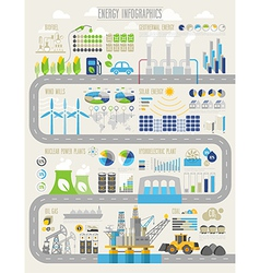Energy and ecology Infographic set vector image