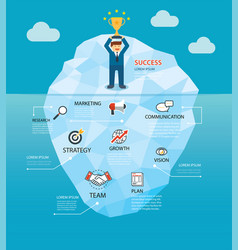 Behind the success business of the iceberg vector