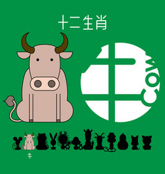 Chinese zodiac sign cow vector