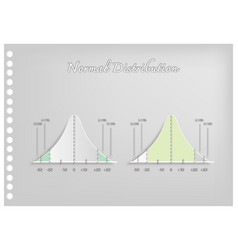 paper art collection of normal distribution diagra vector image vector image