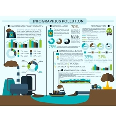 Pollution infographics set vector