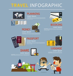 Travel infographic elements vector image