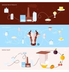 Milk flat banner vector image vector image
