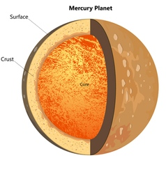 Mercury planet vector