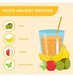 Fruit and mint smoothie recipe with ingredients vector