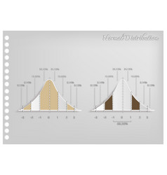 Paper art set of normal distribution charts vector